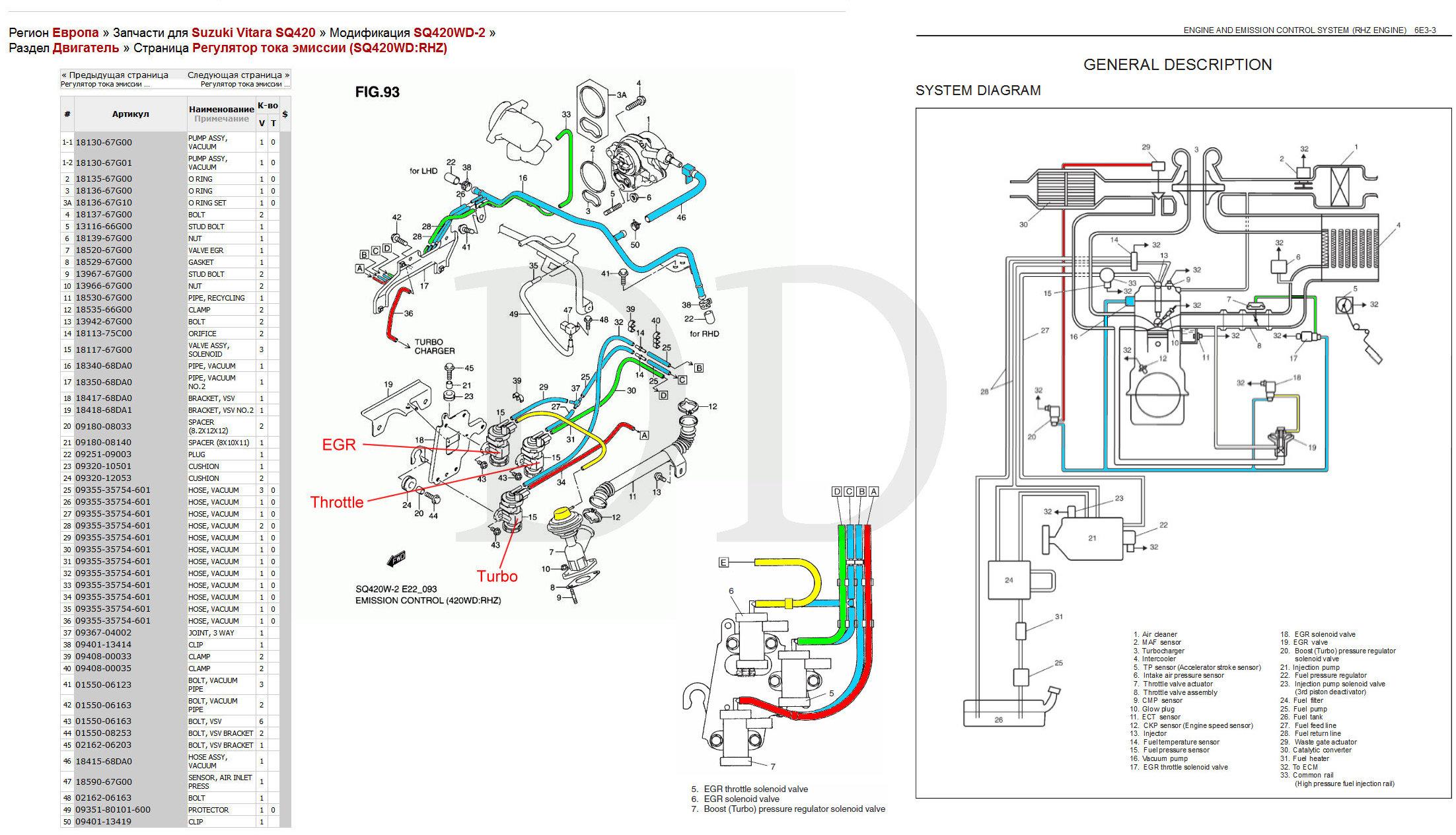 Strange Suzuki Vacuum Diagram Wiring Library Wiring Cloud Toolfoxcilixyz