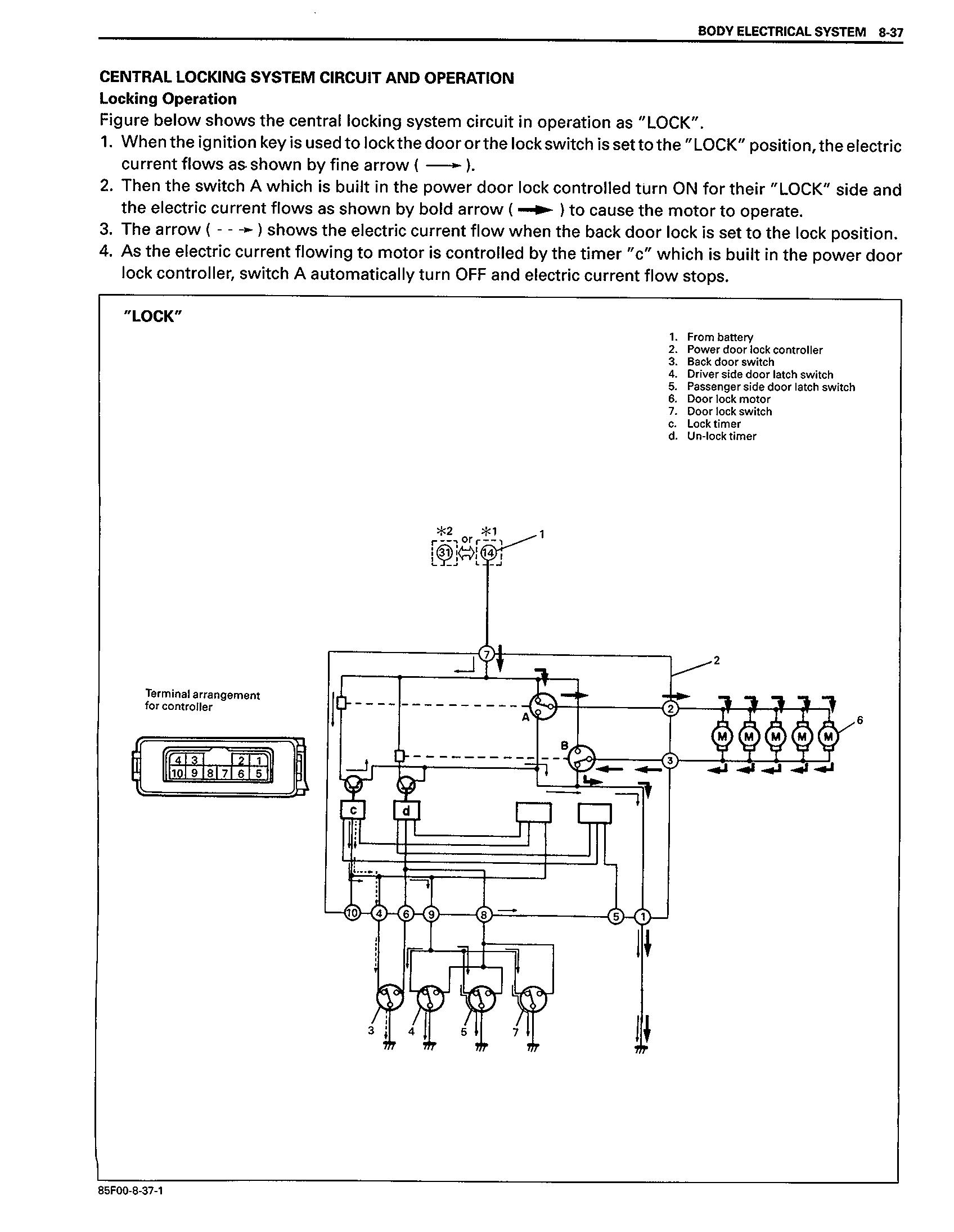 [SCHEMATICS_48IS]  1998 Vitara V6 Wiring diagram - Suzuki Club UK | Vitara Central Locking Wiring Diagram |  | Suzuki Club UK