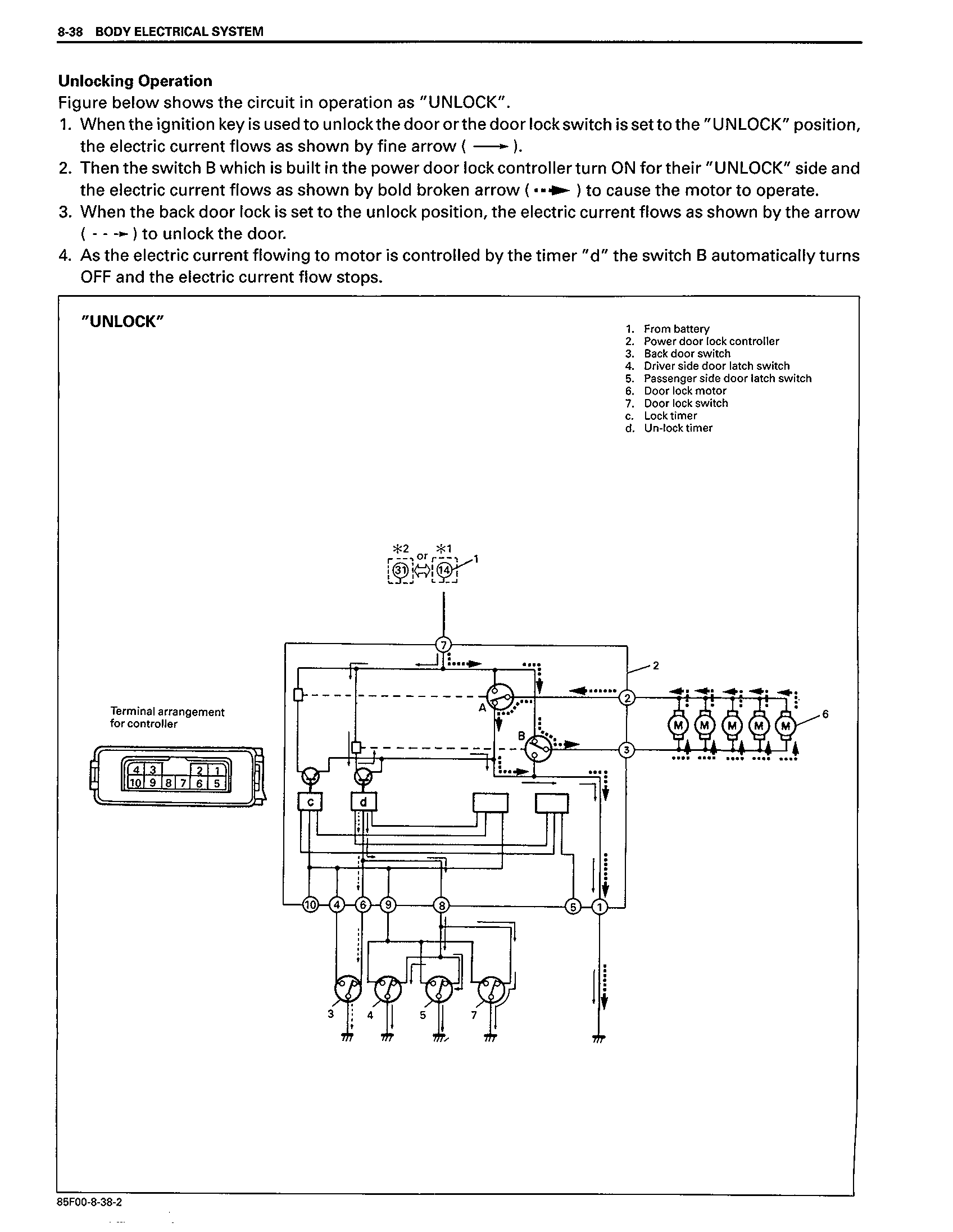 Maruti Wagon R Electrical Wiring Diagram