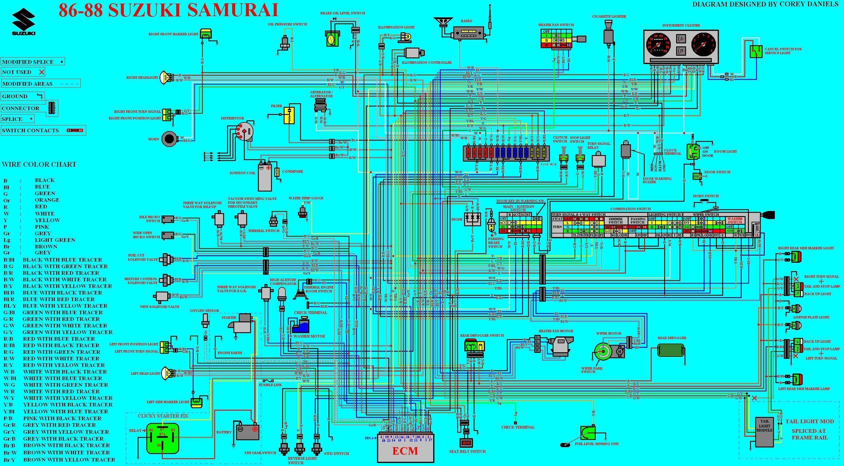wiring diagrams - suzuki club uk  suzuki club uk