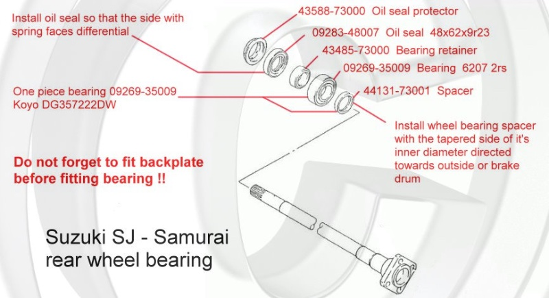 Rear wheel bearing diagram.jpg