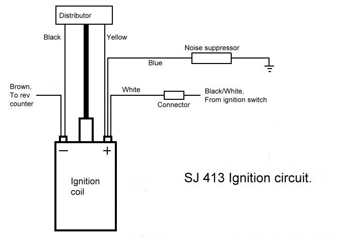 car coil wiring does anyone have a wiring diagram for the ignition coil  suzuki  wiring diagram for the ignition coil
