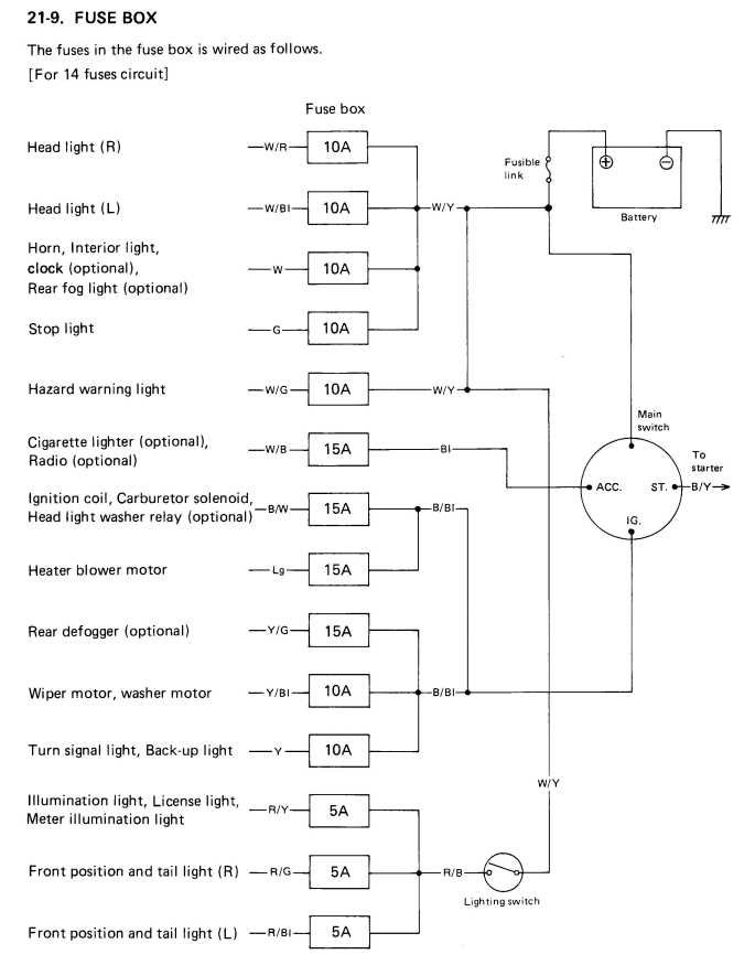 Wiring Diagram For The Ignition Barrell