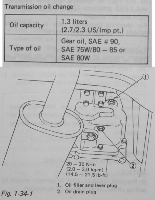 Gearbox oil level.jpg